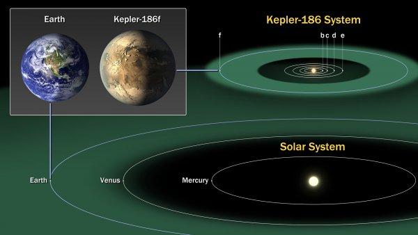 Ученые рассказали, как они выбирают пригодные для колонизации экзопланеты